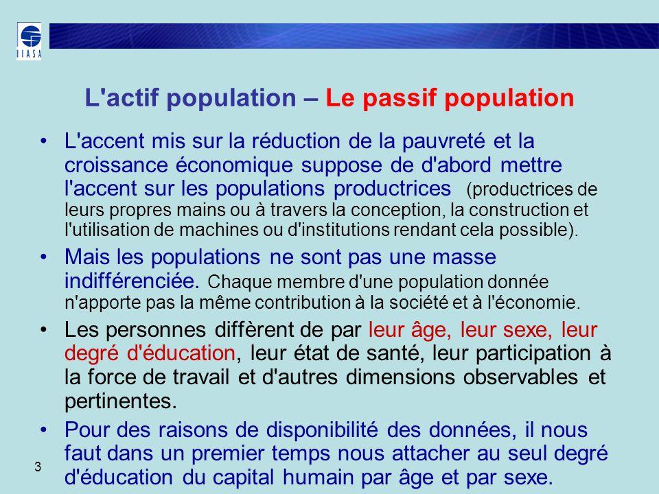 3 L'actif population – Le passif population L'accent mis sur la réduction de la pauvreté et la croissance économique suppose de d'abord mettre l'accen