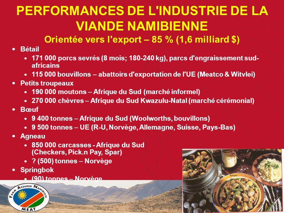 Bétail 171 000 porcs sevrés (8 mois; 180-240 kg), parcs d engraissement sud- africains 115 000 bouvillons – abattoirs d exportation de l UE (Meatco & Witvlei) Petits troupeaux 190 000 moutons – Afrique du Sud (marché informel) 270 000 chèvres – Afrique du Sud Kwazulu-Natal (marché cérémonial) Bœuf 9 400 tonnes – Afrique du Sud (Woolworths, bouvillons) 9 500 tonnes – UE (R-U, Norvège, Allemagne, Suisse, Pays-Bas) Agneau 850 000 carcasses - Afrique du Sud (Checkers, Pick.n Pay, Spar) .
