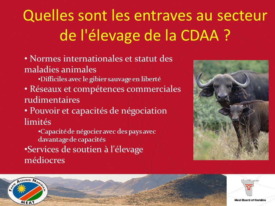 Quelles sont les entraves au secteur de l élevage de la CDAA .