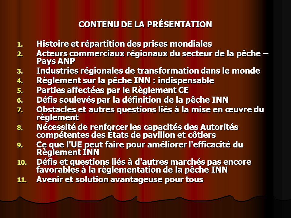 CONTENU DE LA PRÉSENTATION CONTENU DE LA PRÉSENTATION 1.