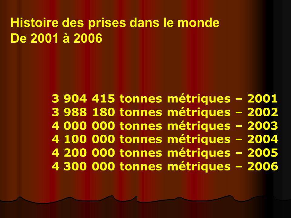 Histoire des prises dans le monde De 2001 à 2006 3 904 415 tonnes métriques – 2001 3 988 180 tonnes métriques – 2002 4 000 000 tonnes métriques – 2003 4 100 000 tonnes métriques – 2004 4 200 000 tonnes métriques – 2005 4 300 000 tonnes métriques – 2006