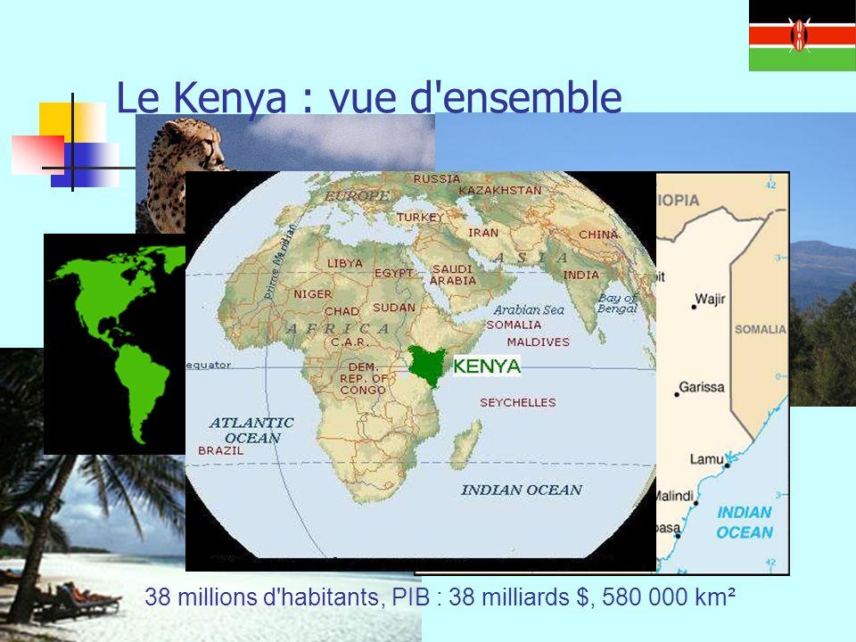 38 millions d habitants, PIB : 38 milliards $, 580 000 km² Le Kenya : vue d ensemble