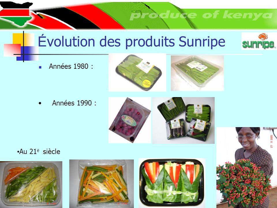É volution des produits Sunripe Années 1980 : Années 1990 : Au 21 e siècle