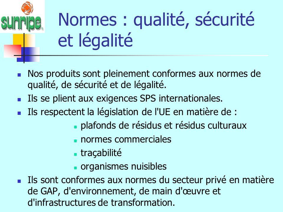 Normes : qualité, sécurité et légalité Nos produits sont pleinement conformes aux normes de qualité, de sécurité et de légalité.