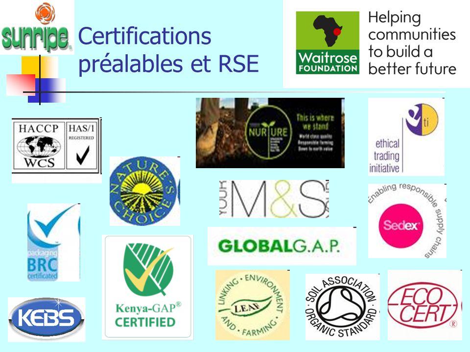 Certifications préalables et RSE