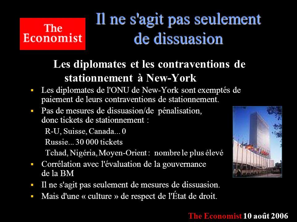 Il ne s'agit pas seulement de dissuasion Les diplomates et les contraventions de stationnement à New-York Les diplomates de l'ONU de New-York sont exe