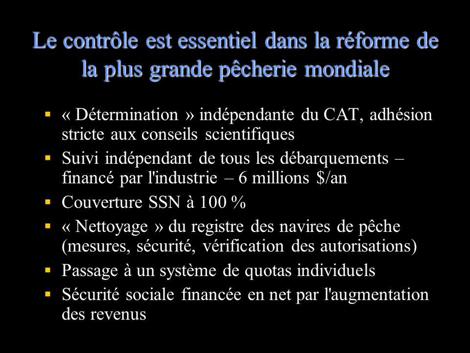 Le contrôle est essentiel dans la réforme de la plus grande pêcherie mondiale « Détermination » indépendante du CAT, adhésion stricte aux conseils sci