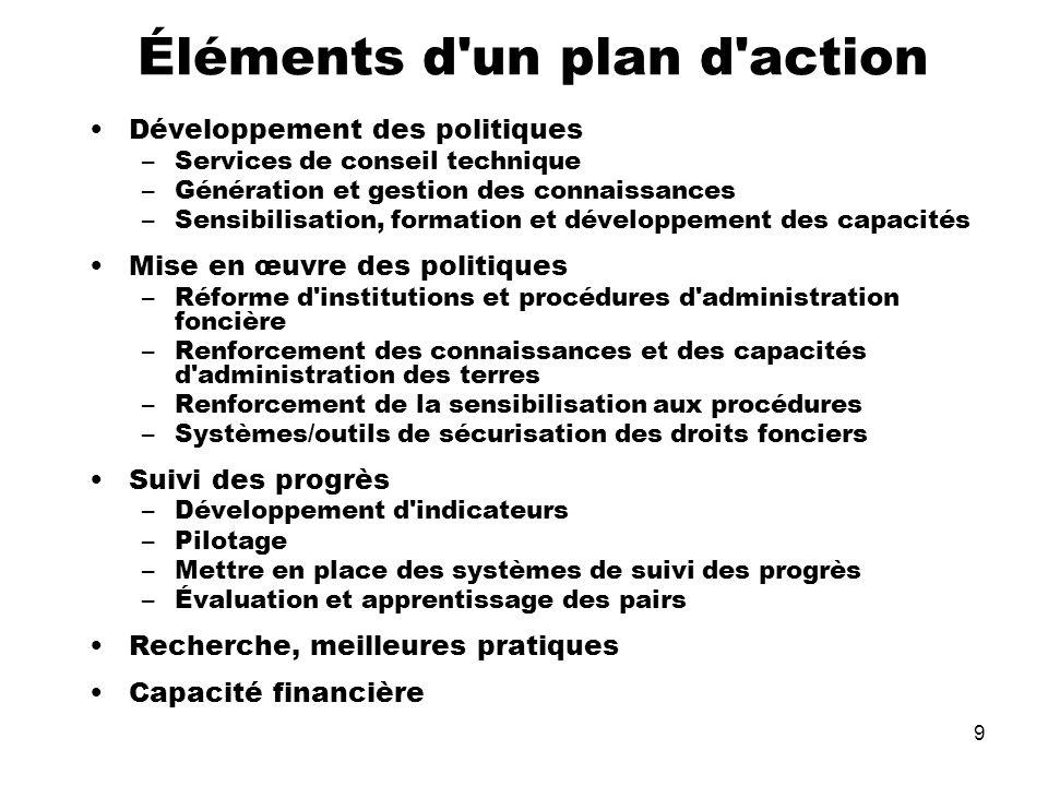9 Éléments d'un plan d'action Développement des politiques –Services de conseil technique –Génération et gestion des connaissances –Sensibilisation, f