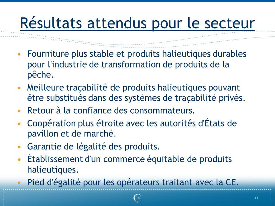 11 Résultats attendus pour le secteur Fourniture plus stable et produits halieutiques durables pour l'industrie de transformation de produits de la pê