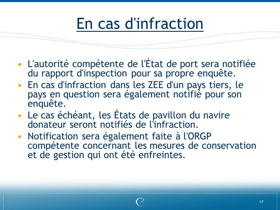 17 En cas d'infraction L'autorité compétente de l'État de port sera notifiée du rapport d'inspection pour sa propre enquête. En cas d'infraction dans