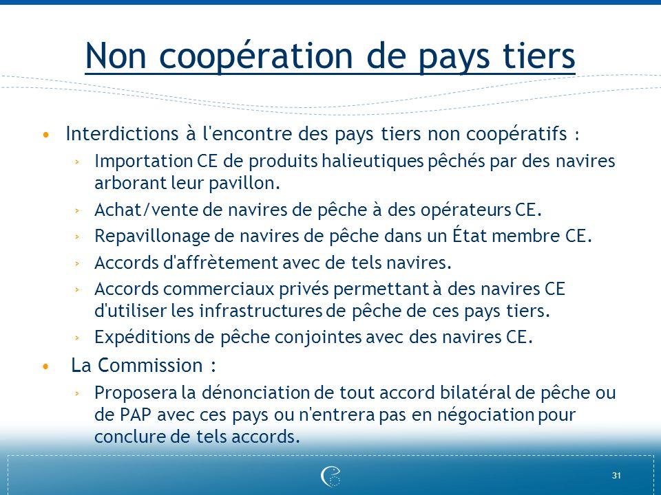 31 Non coopération de pays tiers Interdictions à l'encontre des pays tiers non coopératifs : Importation CE de produits halieutiques pêchés par des na