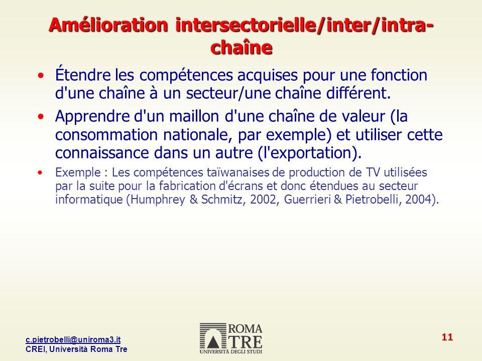 c.pietrobelli@uniroma3.it CREI, Università Roma Tre 11 Amélioration intersectorielle/inter/intra- chaîne Étendre les compétences acquises pour une fonction d une chaîne à un secteur/une chaîne différent.