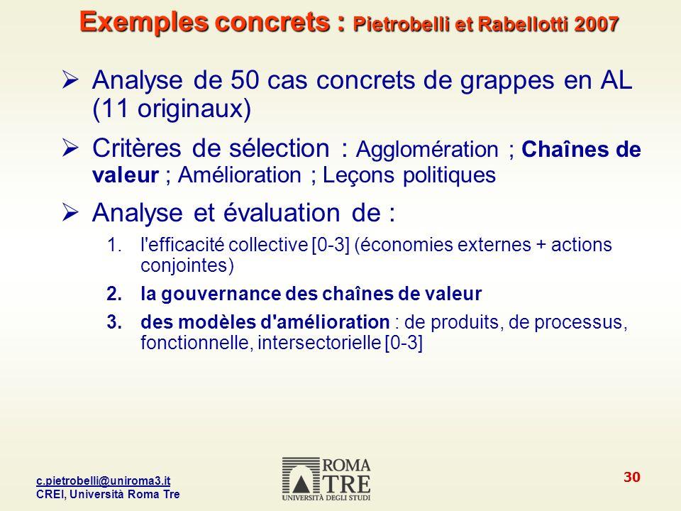 c.pietrobelli@uniroma3.it CREI, Università Roma Tre 30 Exemples concrets : Pietrobelli et Rabellotti 2007 Analyse de 50 cas concrets de grappes en AL (11 originaux) Critères de sélection : Agglomération ; Chaînes de valeur ; Amélioration ; Leçons politiques Analyse et évaluation de : 1.l efficacité collective [0-3] (économies externes + actions conjointes) 2.la gouvernance des chaînes de valeur 3.des modèles d amélioration : de produits, de processus, fonctionnelle, intersectorielle [0-3]