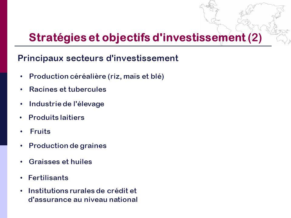 Stratégies et objectifs d'investissement (2) Principaux secteurs d'investissement Production céréalière (riz, maïs et blé) Racines et tubercules Indus