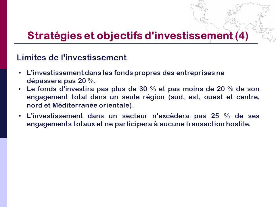 Stratégies et objectifs d'investissement (4) Limites de l'investissement L'investissement dans les fonds propres des entreprises ne dépassera pas 20 %
