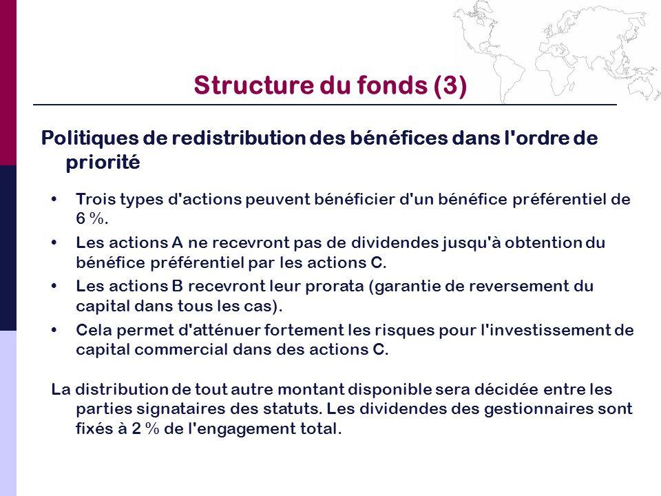 Structure du fonds (3) Politiques de redistribution des bénéfices dans l'ordre de priorité Trois types d'actions peuvent bénéficier d'un bénéfice préf