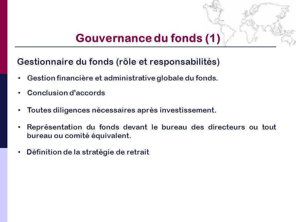 Gouvernance du fonds (1) Gestionnaire du fonds (rôle et responsabilités) Conclusion d'accords Représentation du fonds devant le bureau des directeurs