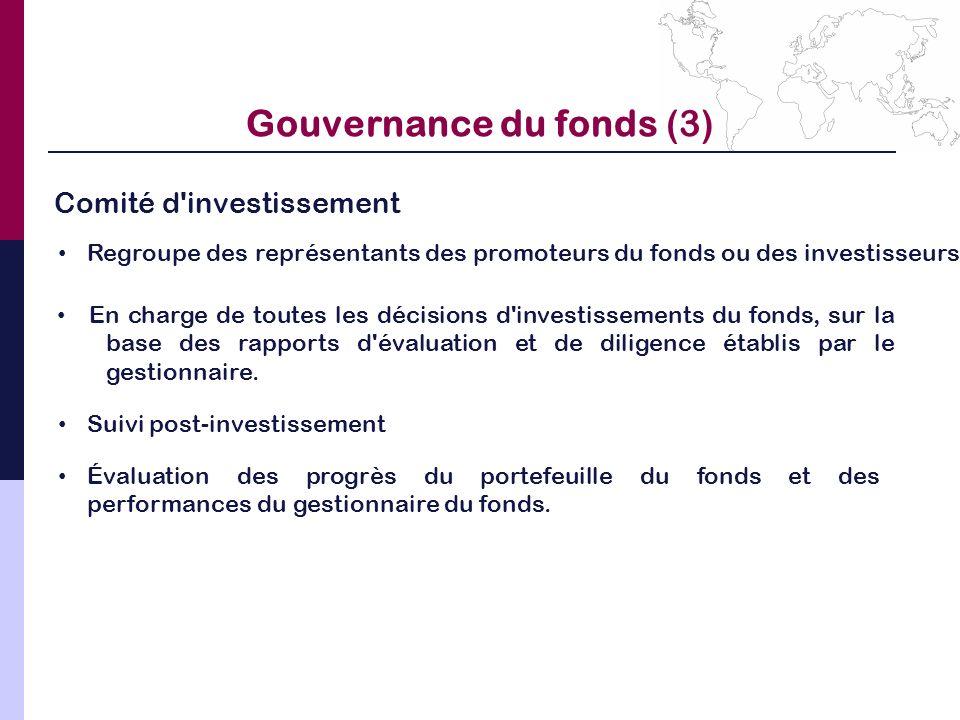 Gouvernance du fonds (3) En charge de toutes les décisions d'investissements du fonds, sur la base des rapports d'évaluation et de diligence établis p