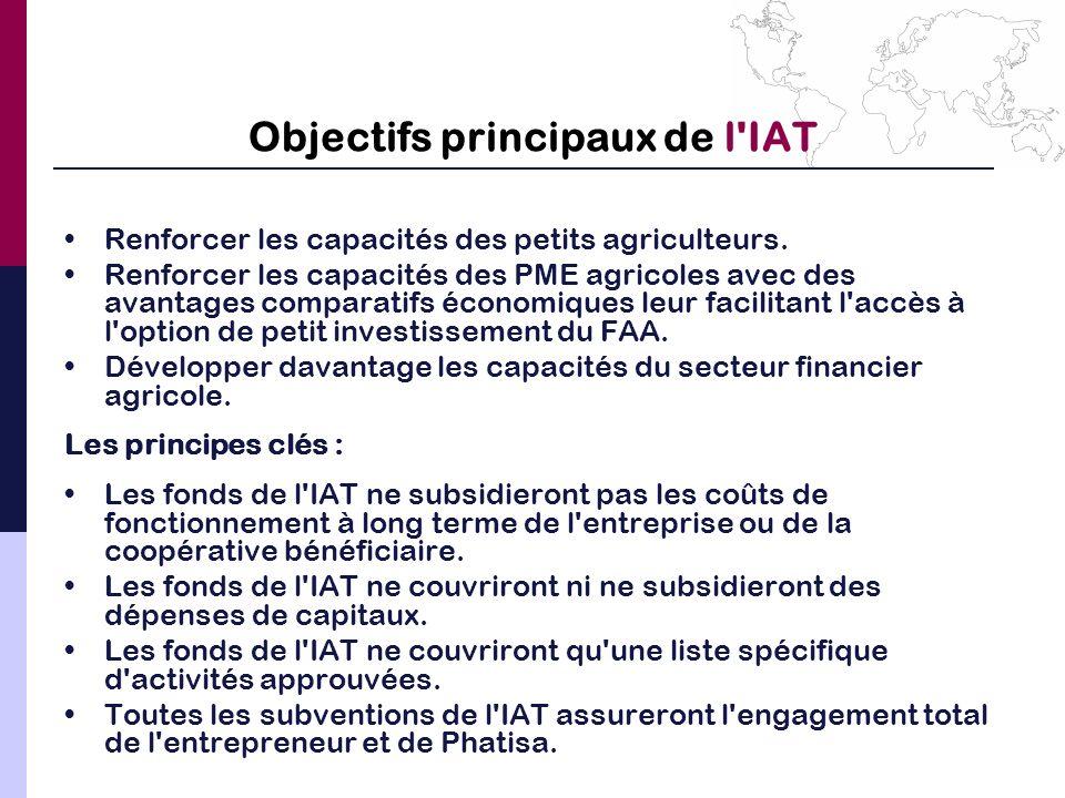 Objectifs principaux de l'IAT Renforcer les capacités des petits agriculteurs. Renforcer les capacités des PME agricoles avec des avantages comparatif