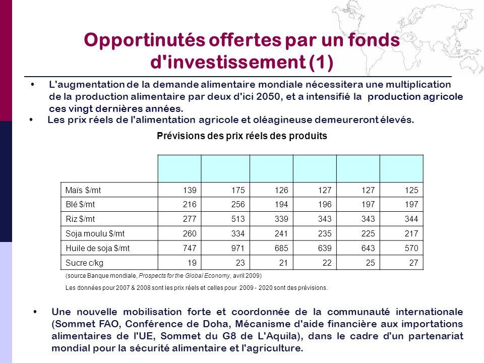 Structure du fonds (1) Sponsors Financement Investisseurs commerciaux Financement FONDS D INVESTISSEMENT POUR L AGRICULTURE EN AFRIQUE Catégories A/B Catégorie C BUREAU CONSULTATIF COMITÉ D INVESTISSEMENT Comité PME IAT (Subventions) Investissements Option destinée aux petites entreprises 150 000 – 4 000 000 USD Investissements Option destinée aux moyennes et aux grandes entreprises investissements moyens de 15 000 000 USD Gestionnaire de fonds Accord de gestion Infrastructure d assistance technique (IAT) Investisseurs institutionnels Financement