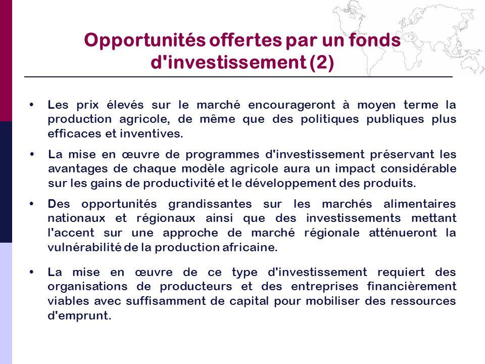 Opportunités offertes par un fonds d'investissement (2) Les prix élevés sur le marché encourageront à moyen terme la production agricole, de même que