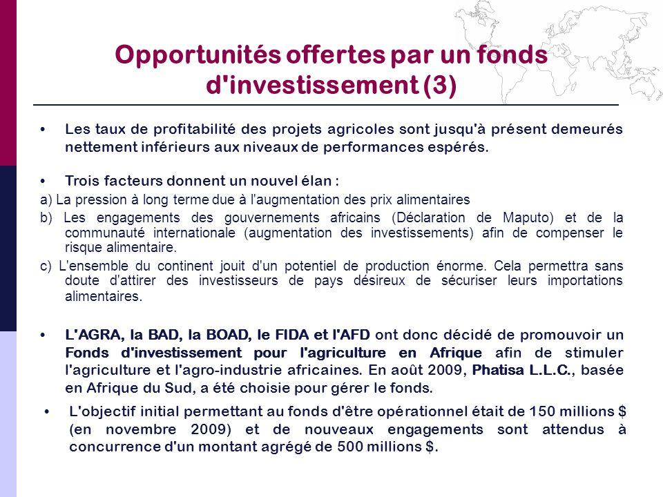 Opportunités offertes par un fonds d'investissement (3) Les taux de profitabilité des projets agricoles sont jusqu'à présent demeurés nettement inféri