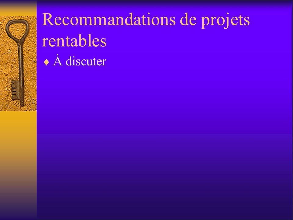 Recommandations de projets rentables À discuter