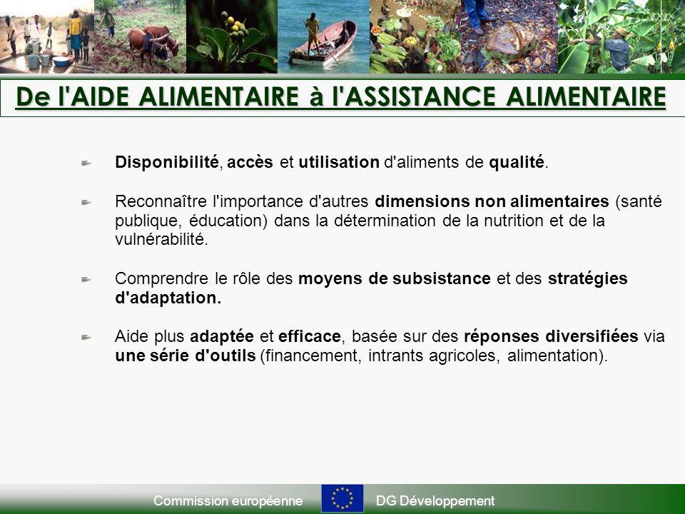 Commission européenneDG Développement De l AIDE ALIMENTAIRE à l ASSISTANCE ALIMENTAIRE Disponibilité, accès et utilisation d aliments de qualité.