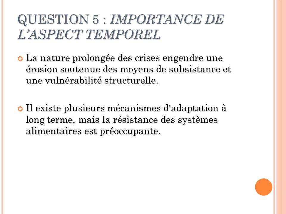 QUESTION 5 : IMPORTANCE DE LASPECT TEMPOREL La nature prolongée des crises engendre une érosion soutenue des moyens de subsistance et une vulnérabilité structurelle.