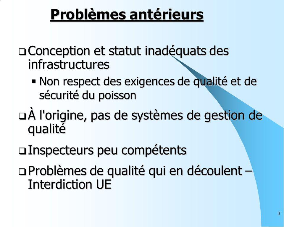 3 Problèmes antérieurs Conception et statut inadéquats des infrastructures Conception et statut inadéquats des infrastructures Non respect des exigences de qualité et de sécurité du poisson Non respect des exigences de qualité et de sécurité du poisson À l origine, pas de systèmes de gestion de qualité À l origine, pas de systèmes de gestion de qualité Inspecteurs peu compétents Inspecteurs peu compétents Problèmes de qualité qui en découlent – Interdiction UE Problèmes de qualité qui en découlent – Interdiction UE