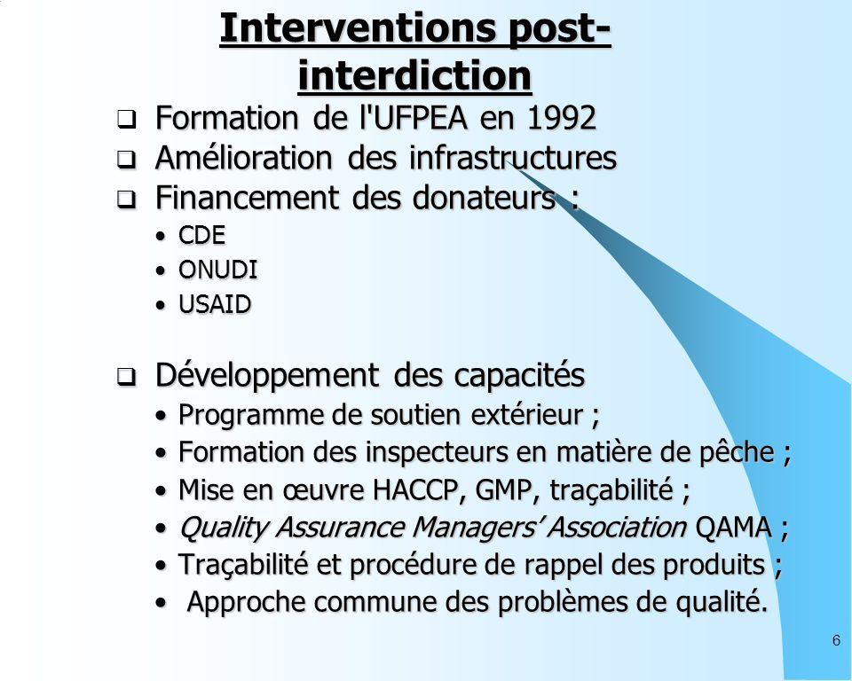 6 Formation de l UFPEA en 1992 Amélioration des infrastructures Amélioration des infrastructures Financement des donateurs : Financement des donateurs : CDECDE ONUDIONUDI USAIDUSAID Développement des capacités Développement des capacités Programme de soutien extérieur ;Programme de soutien extérieur ; Formation des inspecteurs en matière de pêche ;Formation des inspecteurs en matière de pêche ; Mise en œuvre HACCP, GMP, traçabilité ;Mise en œuvre HACCP, GMP, traçabilité ; Quality Assurance Managers Association QAMA ;Quality Assurance Managers Association QAMA ; Traçabilité et procédure de rappel des produits ;Traçabilité et procédure de rappel des produits ; Approche commune des problèmes de qualité.