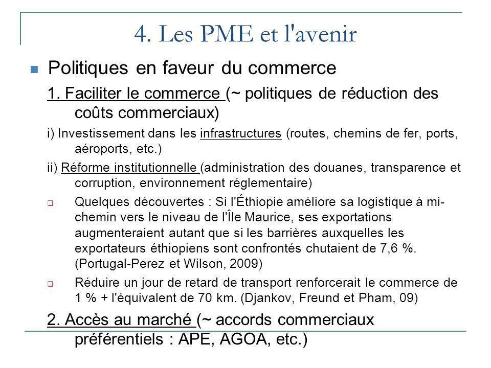 4. Les PME et l'avenir Politiques en faveur du commerce 1. Faciliter le commerce (~ politiques de réduction des coûts commerciaux) i) Investissement d