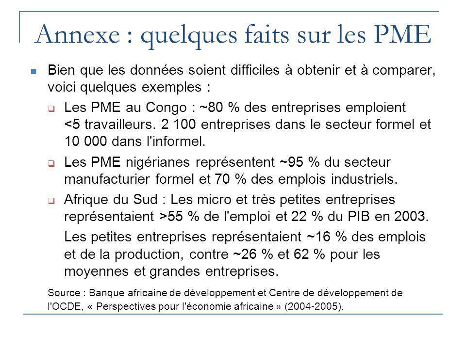 Annexe : quelques faits sur les PME Bien que les données soient difficiles à obtenir et à comparer, voici quelques exemples : Les PME au Congo : ~80 %