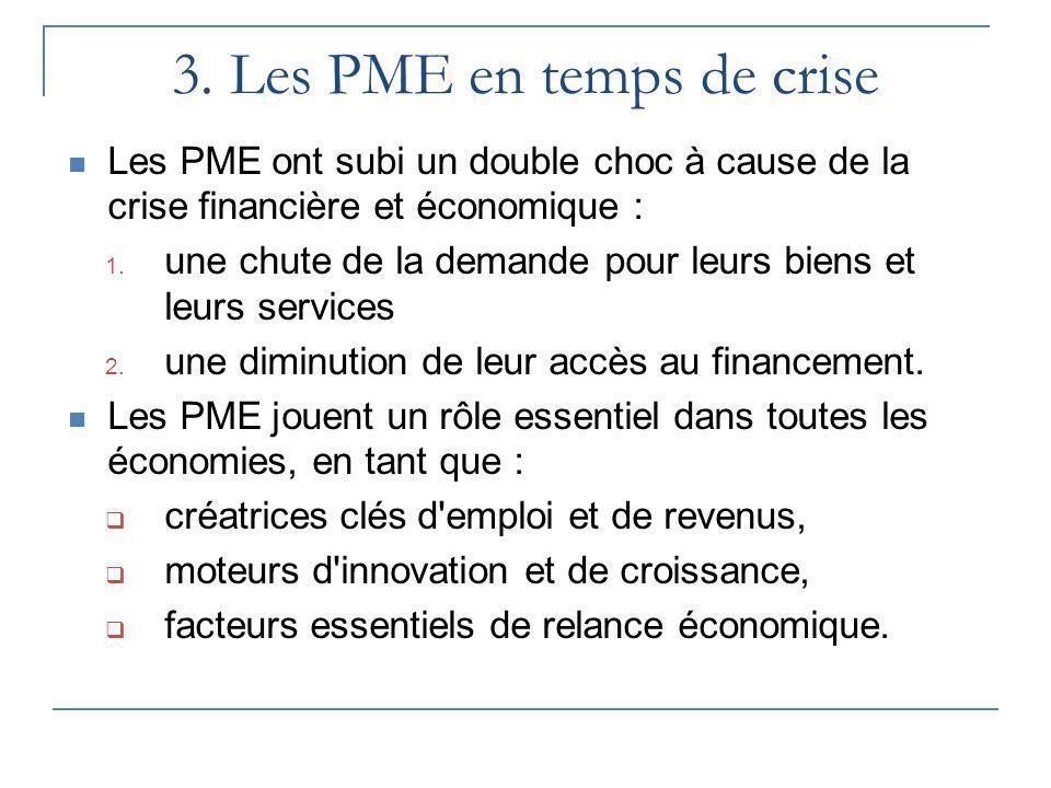 3. Les PME en temps de crise Les PME ont subi un double choc à cause de la crise financière et économique : 1. une chute de la demande pour leurs bien