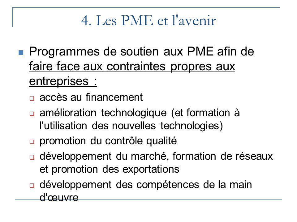 4. Les PME et l'avenir Programmes de soutien aux PME afin de faire face aux contraintes propres aux entreprises : accès au financement amélioration te