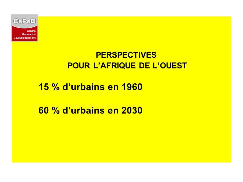 PERSPECTIVES POUR LAFRIQUE DE LOUEST 15 % durbains en 1960 60 % durbains en 2030