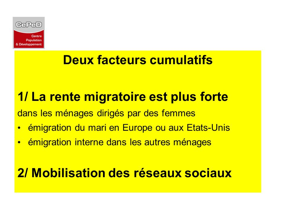 Deux facteurs cumulatifs 1/ La rente migratoire est plus forte dans les ménages dirigés par des femmes émigration du mari en Europe ou aux Etats-Unis