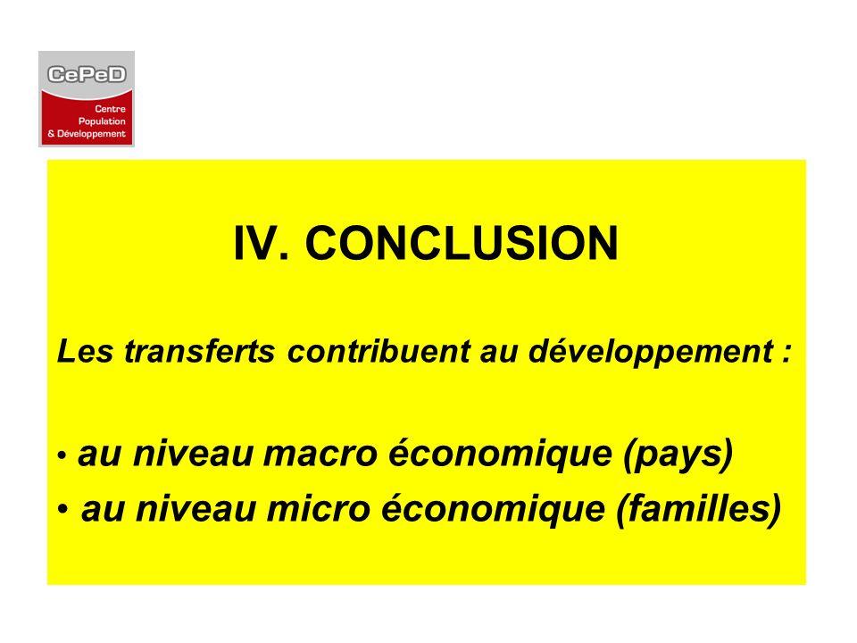 IV. CONCLUSION Les transferts contribuent au développement : au niveau macro économique (pays) au niveau micro économique (familles)