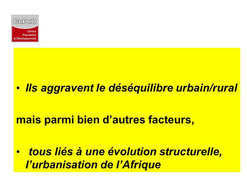 Ils aggravent le déséquilibre urbain/rural mais parmi bien dautres facteurs, tous liés à une évolution structurelle, lurbanisation de lAfrique