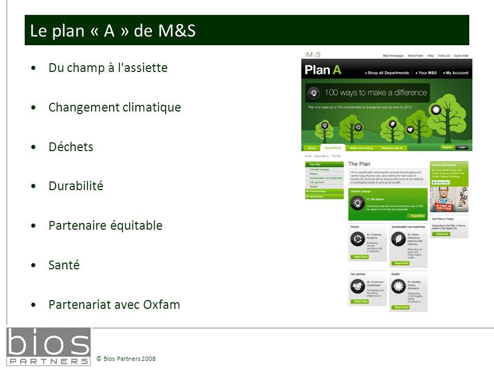 © Bios Partners 2008 Le plan « A » de M&S Du champ à l assiette Changement climatique Déchets Durabilité Partenaire équitable Santé Partenariat avec Oxfam