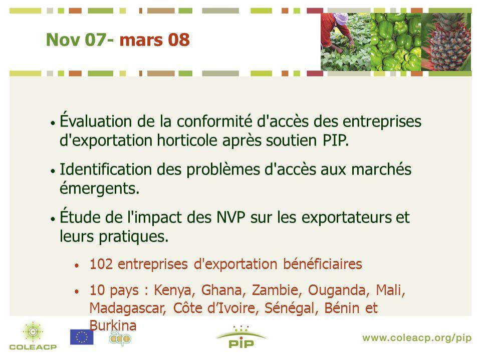Évaluation de la conformité d accès des entreprises d exportation horticole après soutien PIP.