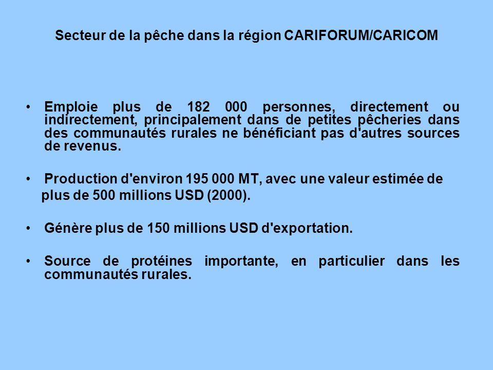 Secteur de la pêche dans la région CARIFORUM/CARICOM Emploie plus de 182 000 personnes, directement ou indirectement, principalement dans de petites p