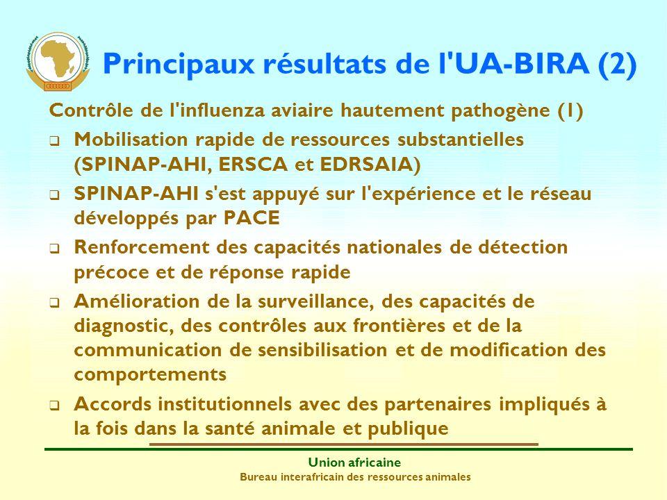 Union africaine Bureau interafricain des ressources animales Principaux résultats de l'UA-BIRA (2) Contrôle de l'influenza aviaire hautement pathogène