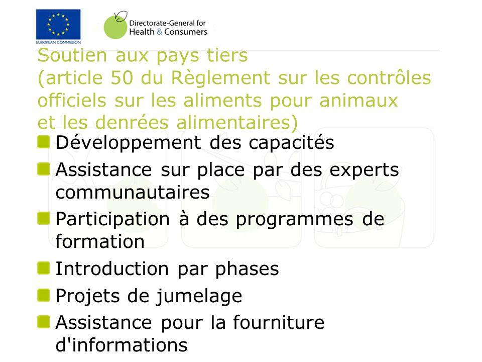Soutien aux pays tiers (article 50 du Règlement sur les contrôles officiels sur les aliments pour animaux et les denrées alimentaires) Développement d