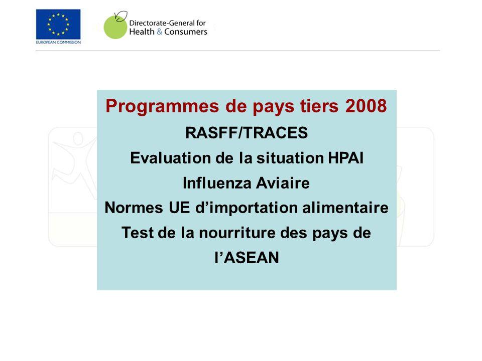 Programmes de pays tiers 2008 RASFF/TRACES Evaluation de la situation HPAI Influenza Aviaire Normes UE dimportation alimentaire Test de la nourriture