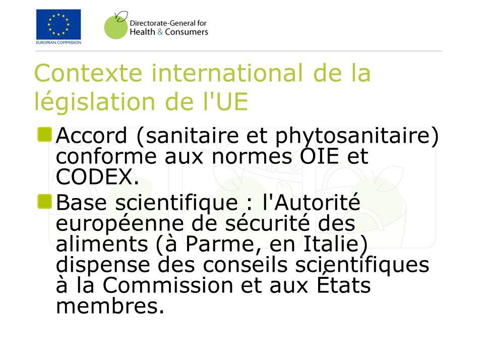 Contexte international de la législation de l'UE Accord (sanitaire et phytosanitaire) conforme aux normes OIE et CODEX. Base scientifique : l'Autorité