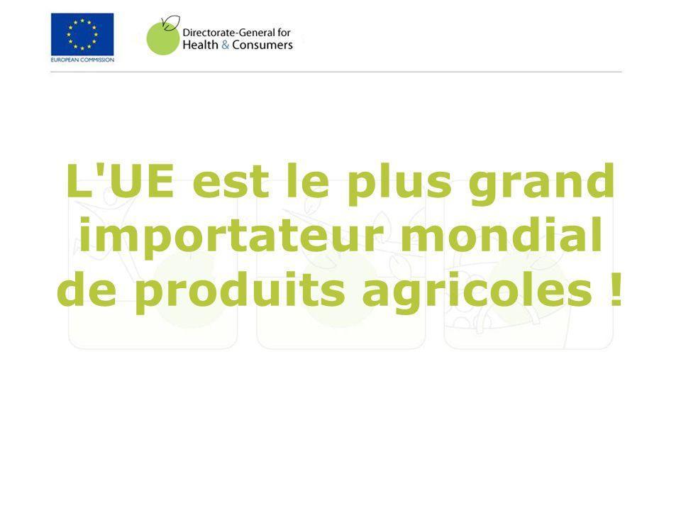 L'UE est le plus grand importateur mondial de produits agricoles !