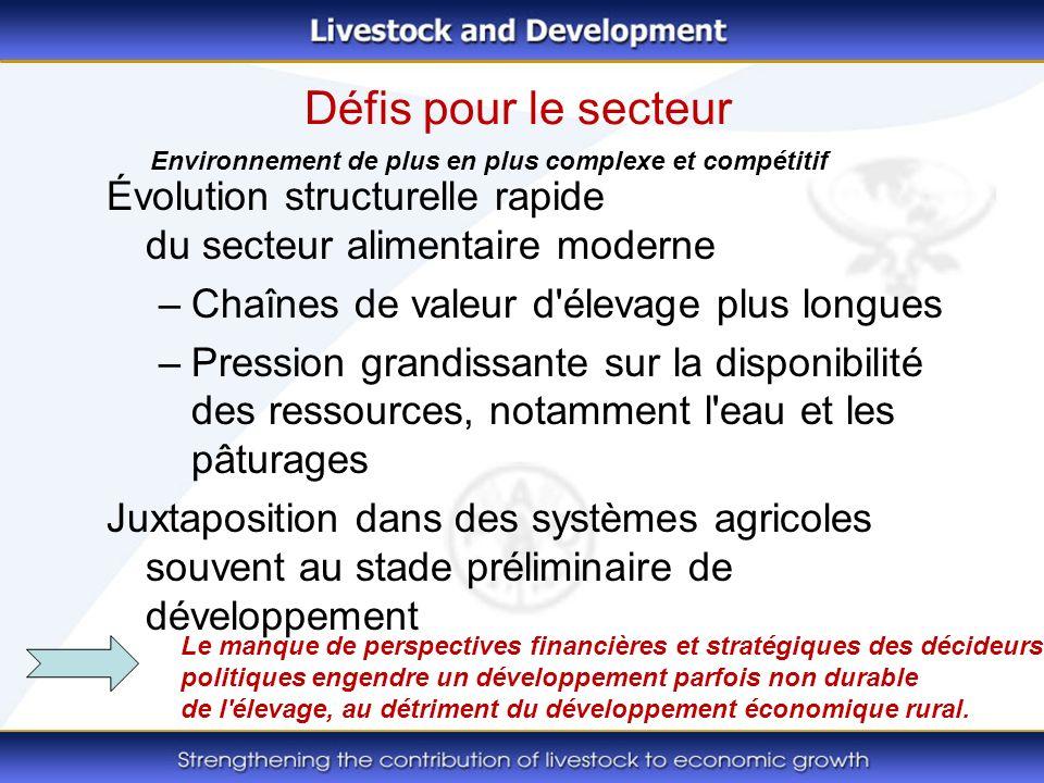 Défis pour le secteur Évolution structurelle rapide du secteur alimentaire moderne –Chaînes de valeur d'élevage plus longues –Pression grandissante su