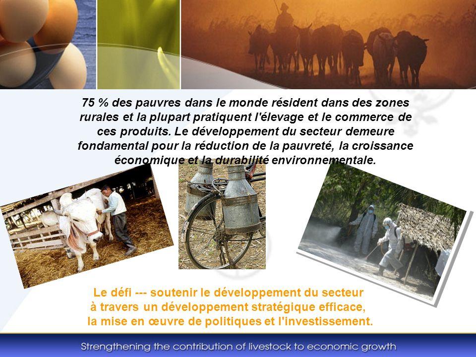 75 % des pauvres dans le monde résident dans des zones rurales et la plupart pratiquent l'élevage et le commerce de ces produits. Le développement du
