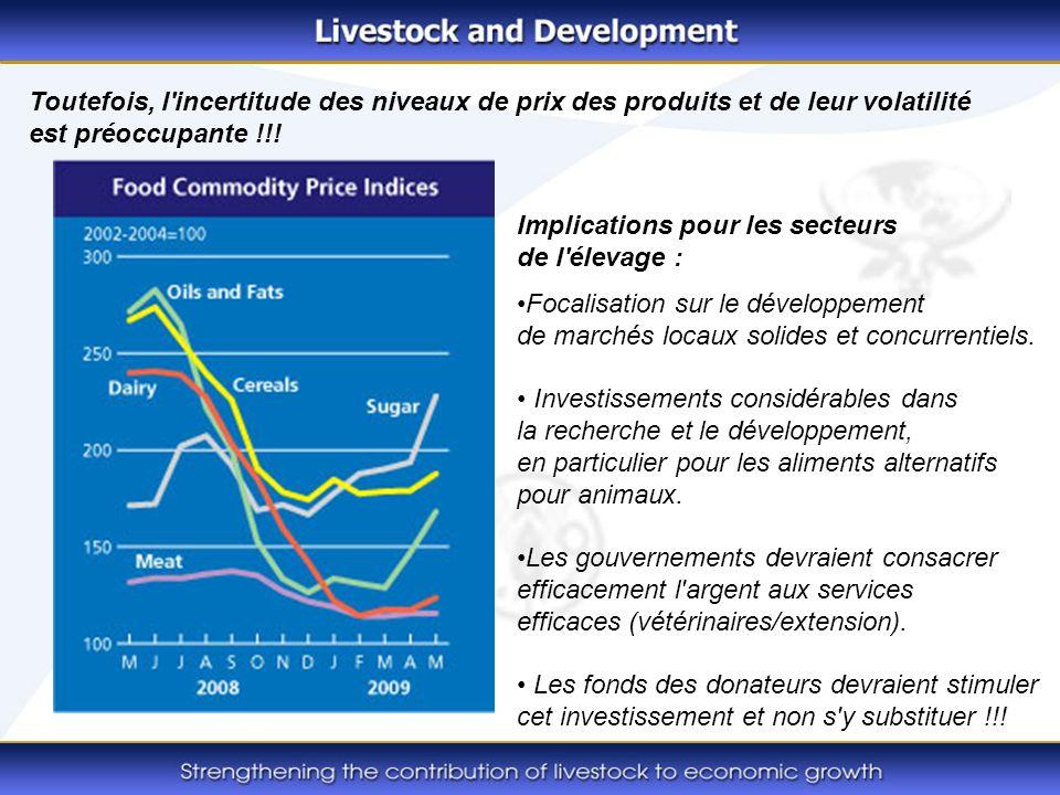 Toutefois, l'incertitude des niveaux de prix des produits et de leur volatilité est préoccupante !!! Implications pour les secteurs de l'élevage : Foc